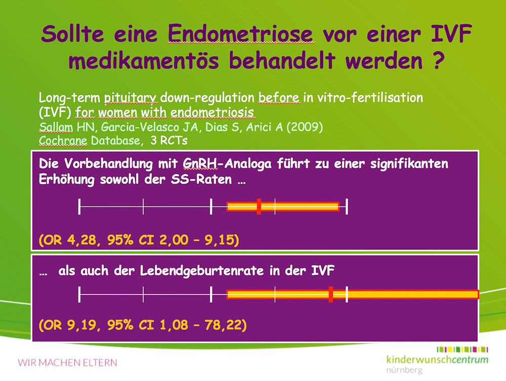 welche pille bei endometriose