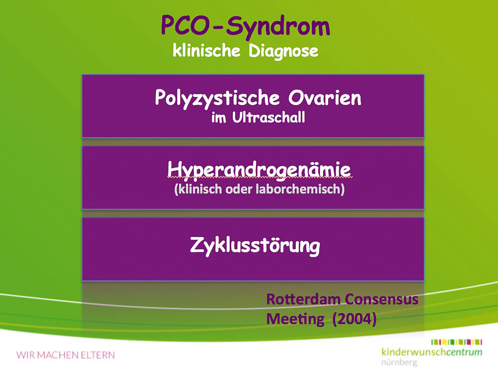 Polycystisches Ovar (PCO)-Syndrom